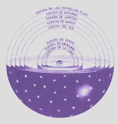 Martes, 4 de junio 2013. La astrología como ciencia sagrada (y 10/10); curso en 10 sesiones